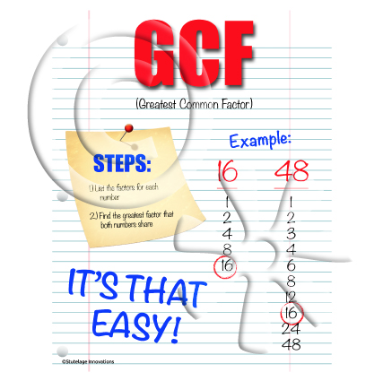 Stutelage Innovations Greatest Common Factor Poster